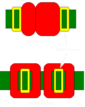 Weight Belt Assembly
